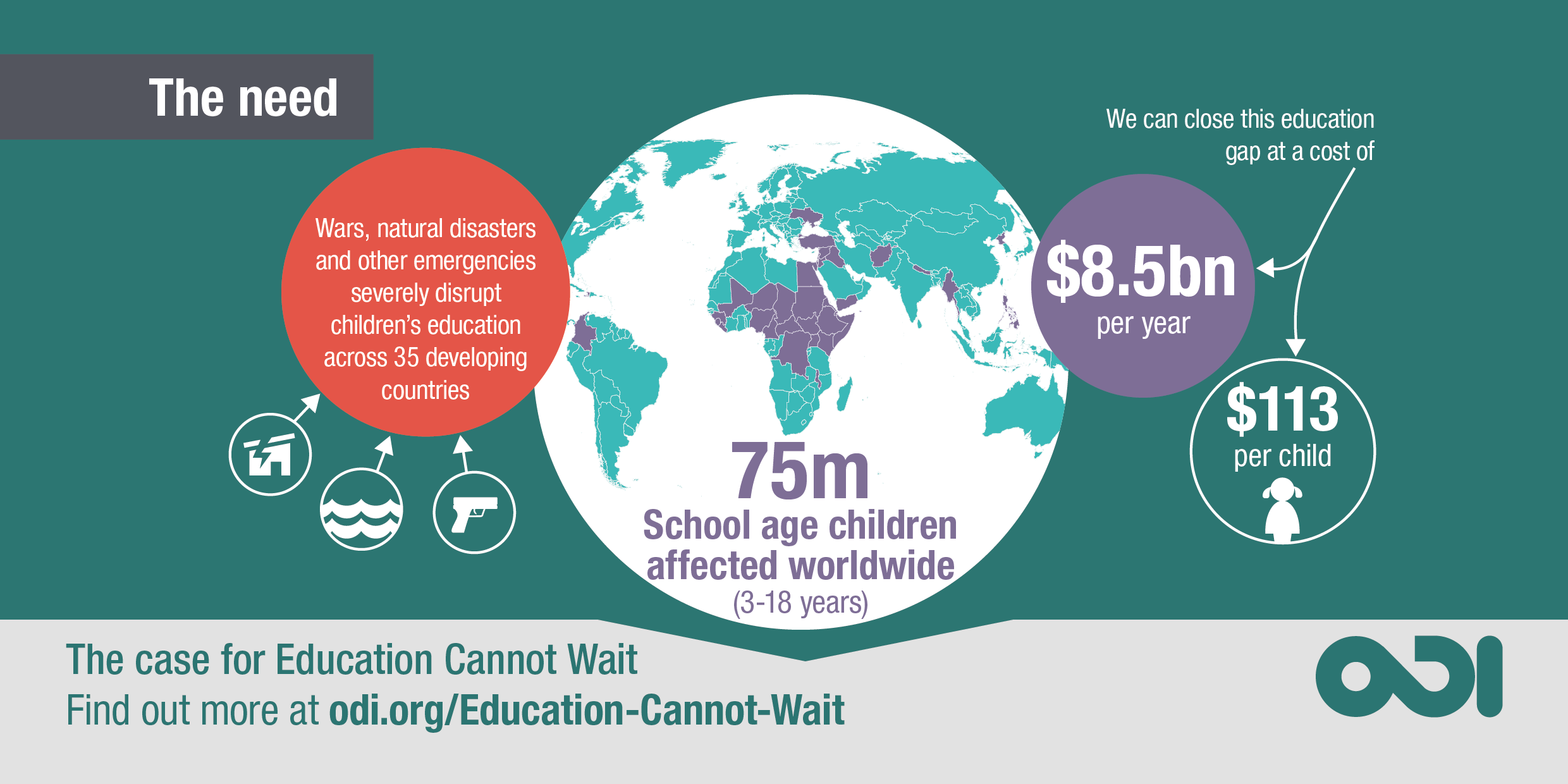 Education Cannot Wait Fund announced ahead of World Humanitarian Summit.